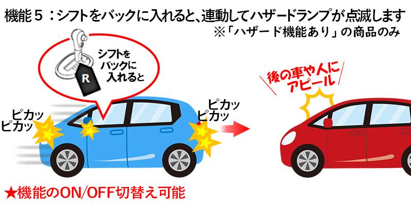 ホンダ フィット 車速連動ドアロック_シフトをバックに入れると自動でハザードランプが点滅