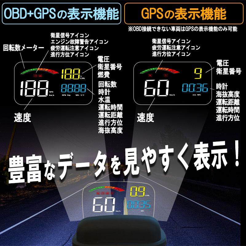 HUDヘッドアップディスプレイHUD-E3_2