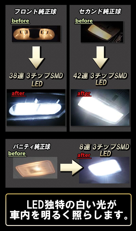 TOYOTA(トヨタ)80系 ヴォクシー/ノア/エスクァイア ZRR80G ZRR85G ZWR80G系 ルームランプ5点とナンバー灯2点付きセット画像3