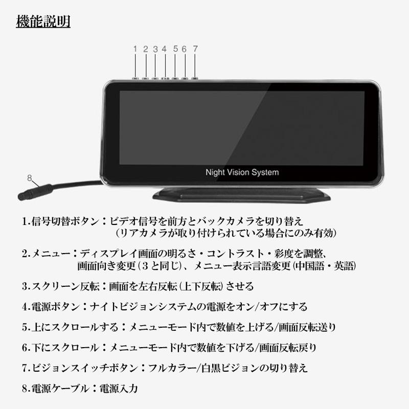 Lanmodo1080Pナイトビジョンシステム_3