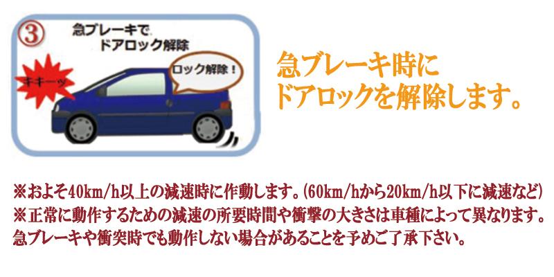 トヨタプリウス50系専用車速連動オートロックキット_4