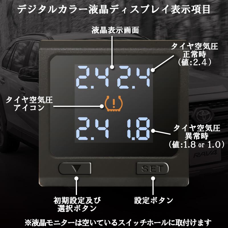 トヨタ新型RAV4対応TPMSタイヤ空気圧監視警報システム_モニター説明