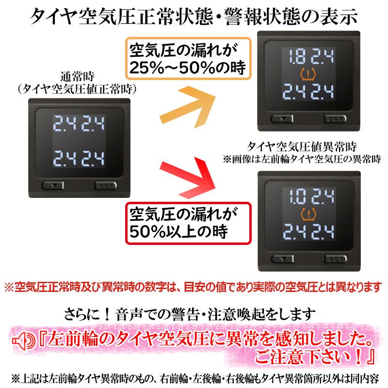 トヨタ新型RAV4対応TPMSタイヤ空気圧監視警報システム_異常時の画面