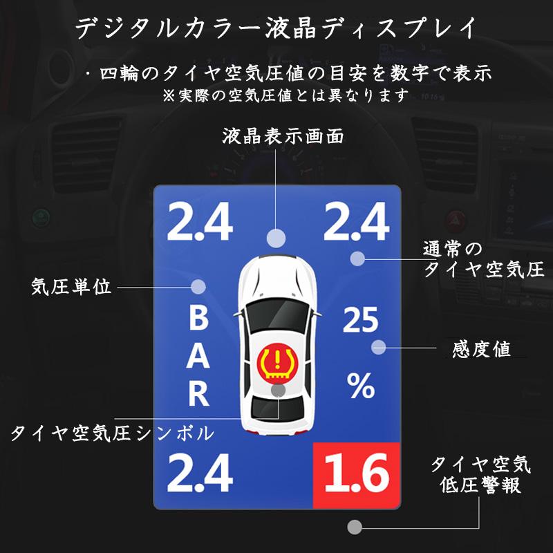 トヨタ車専用液晶モニター型タイヤ空気圧監視警報システムTPMS_1