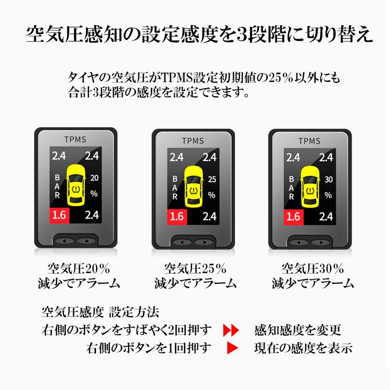 トヨタ車専用液晶モニター型タイヤ空気圧監視警報システムTPMS_6