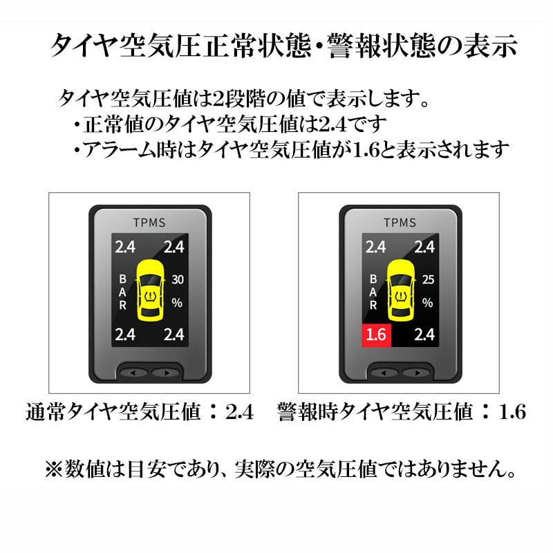 トヨタ車専用液晶モニター型タイヤ空気圧監視警報システムTPMS_11