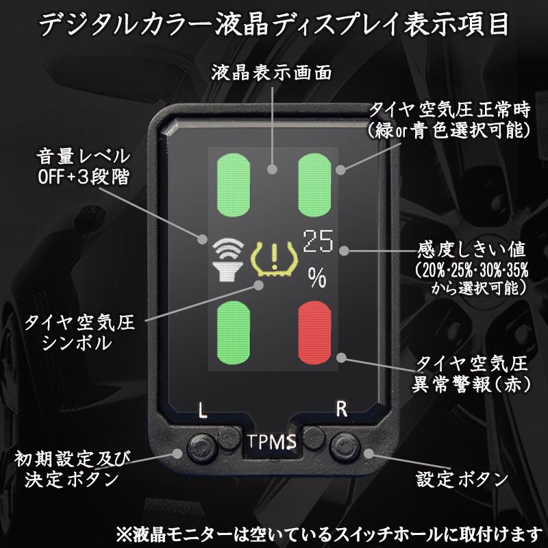 トヨタ車専用音声案内式タイヤ空気圧監視警報システムTPMS_1