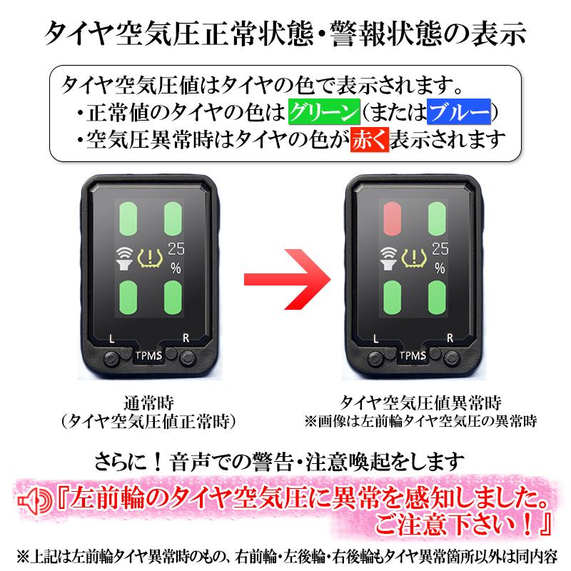 トヨタ車専用音声案内式タイヤ空気圧監視警報システムTPMS_6